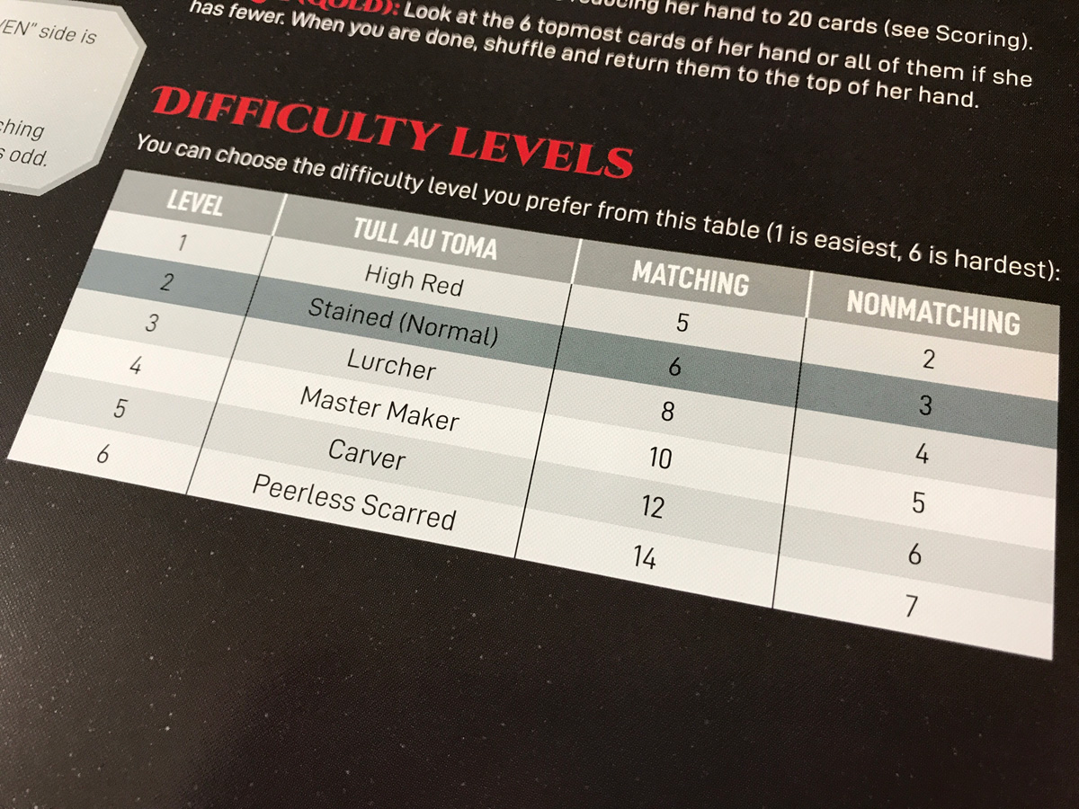 Comparing Scores to the Difficulty Levels in Red Rising